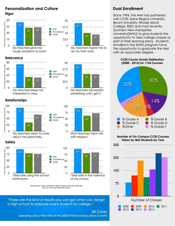 Data Sheet 2015 page 2